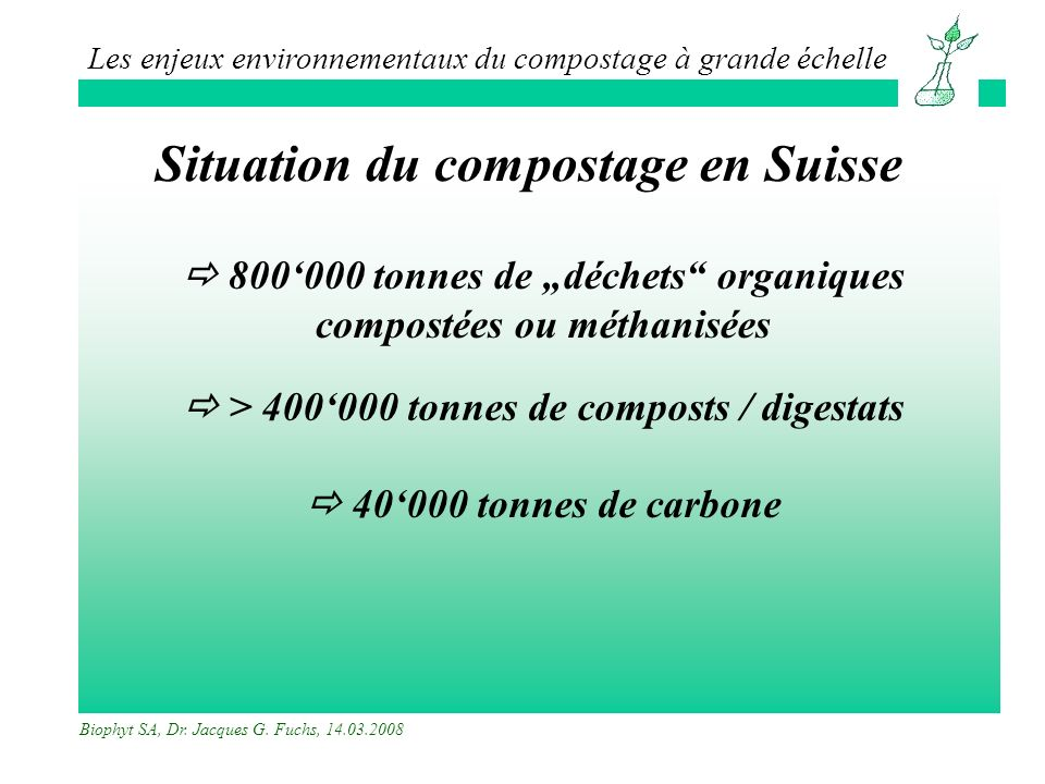 Situation du compostage en Suisse