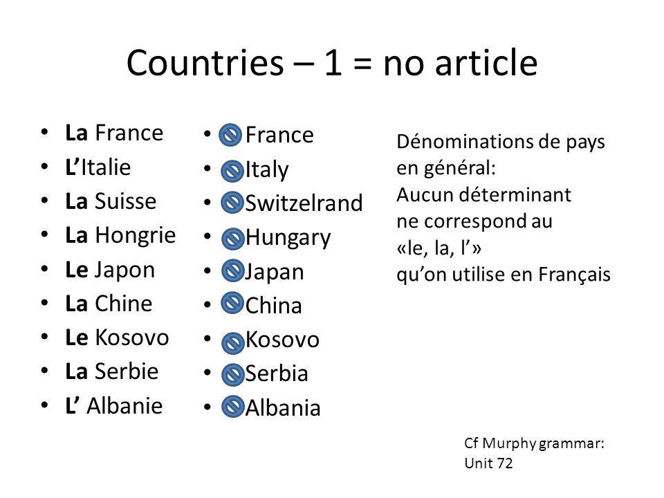 Countries – 1 = no article