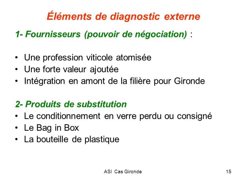 Éléments de diagnostic externe