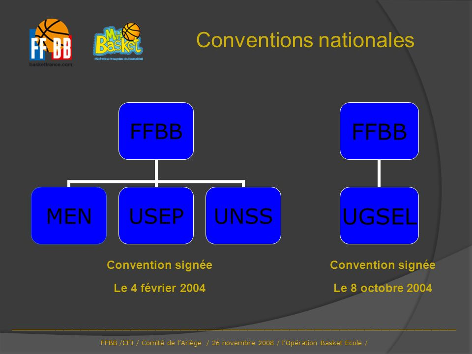 Conventions nationales