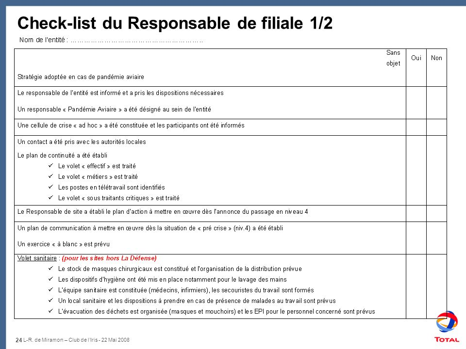 Check-list du Responsable de filiale 1/2