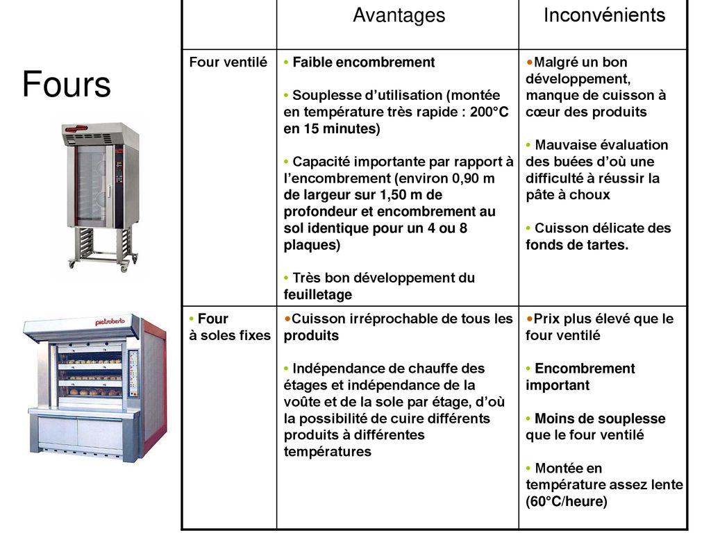 Cuisson Induction Avantages Inconvénients le materiel de cuisine. - ppt télécharger