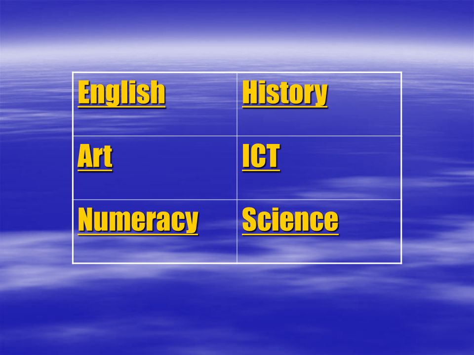 English History Art ICT Numeracy Science