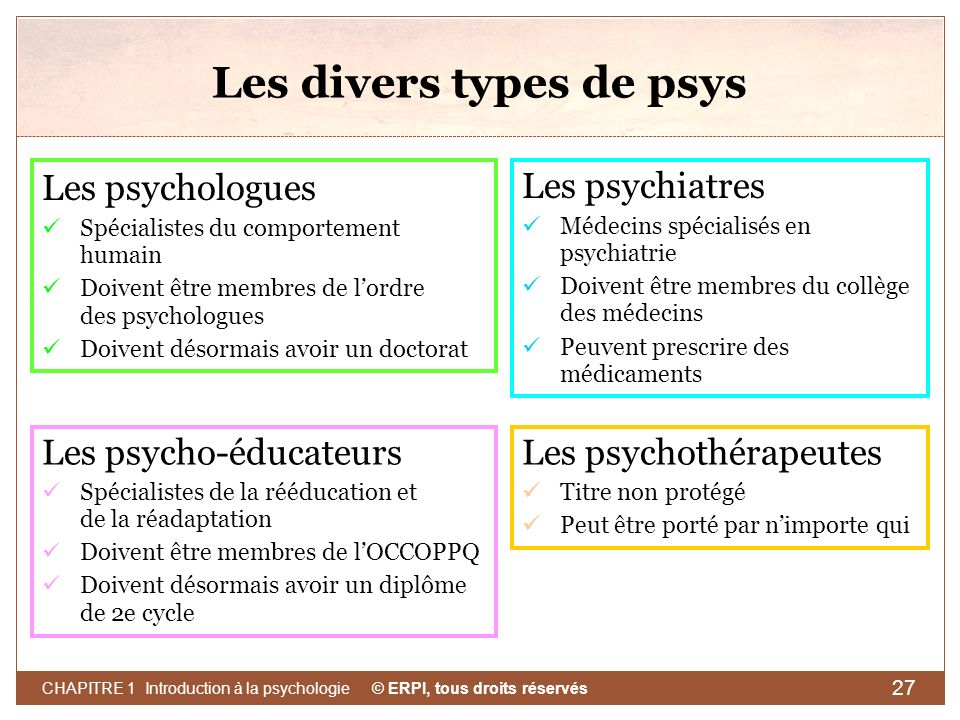 Les divers types de psys