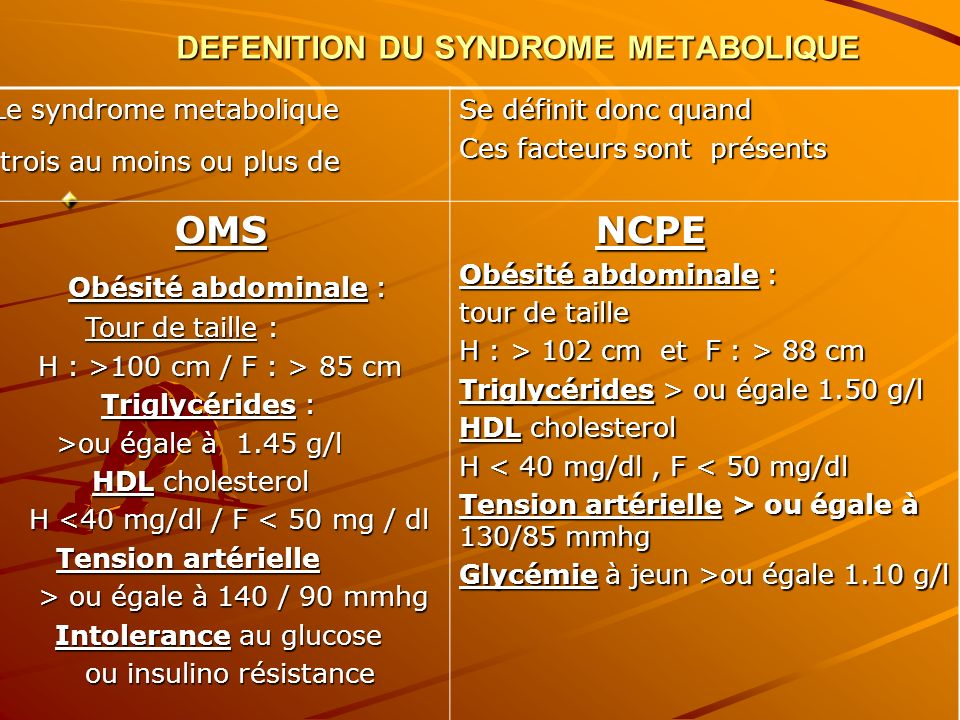 DEFENITION DU SYNDROME METABOLIQUE