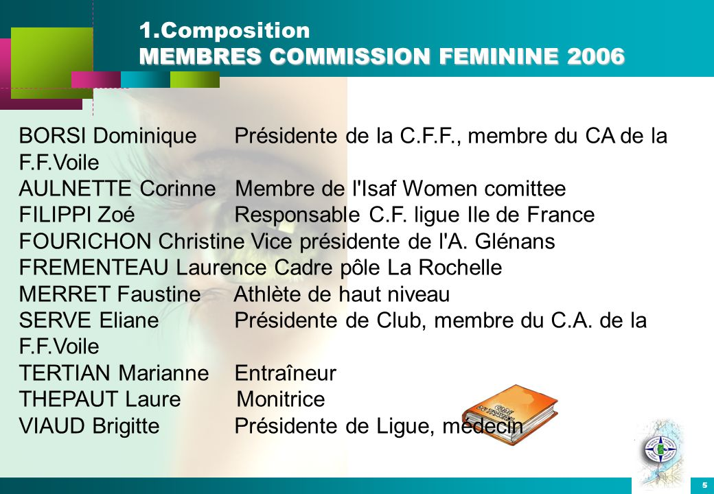 1.Composition MEMBRES COMMISSION FEMININE 2006
