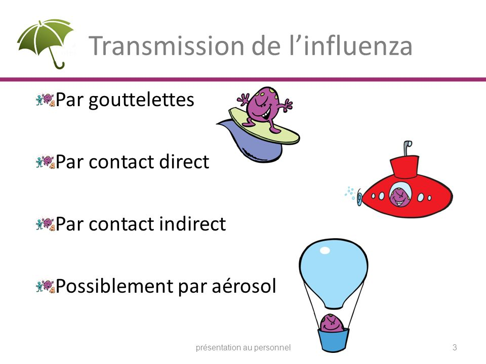 Transmission de l'influenza