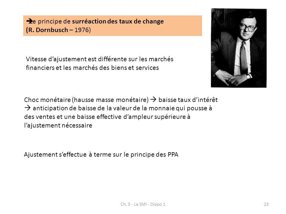 Le principe de surréaction des taux de change (R. Dornbusch – 1976)
