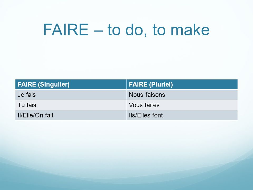 FAIRE – to do, to make FAIRE (Singulier) FAIRE (Pluriel) Je fais