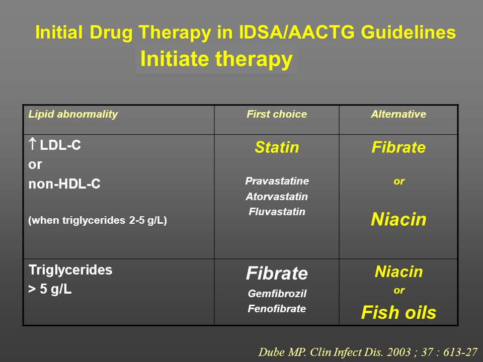 Initial Drug Therapy in IDSA/AACTG Guidelines