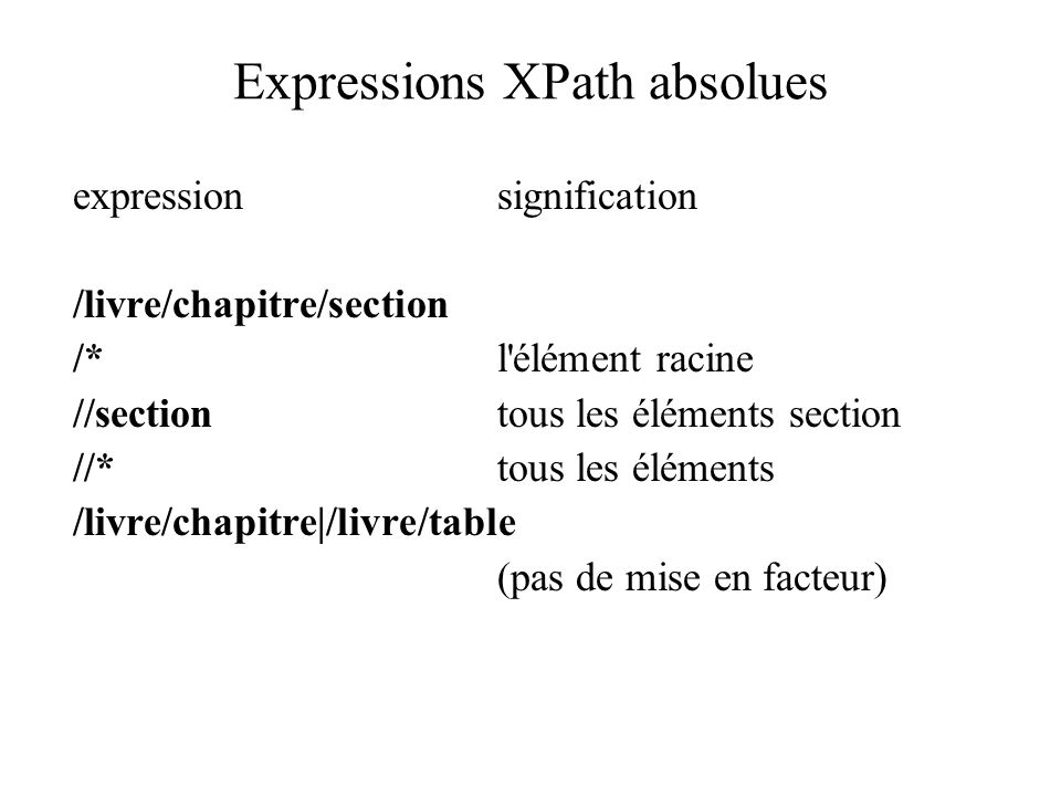 Expressions XPath absolues