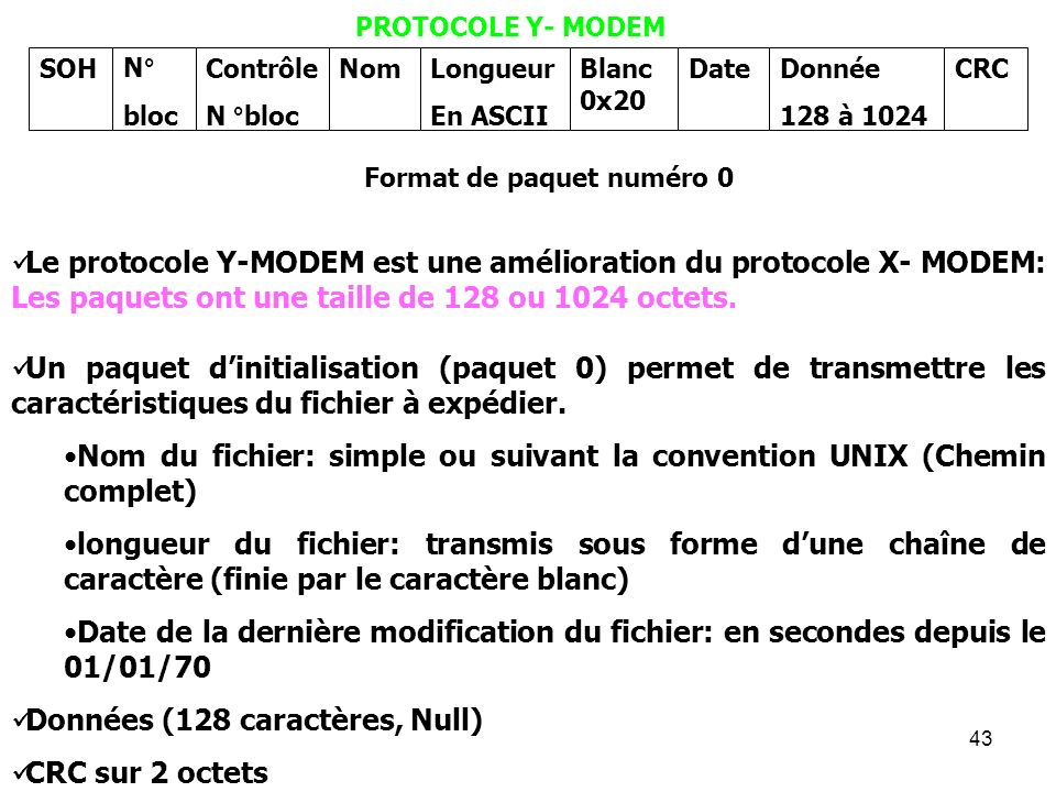 Nom du fichier: simple ou suivant la convention UNIX (Chemin complet)