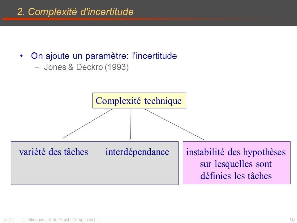 2. Complexité d incertitude