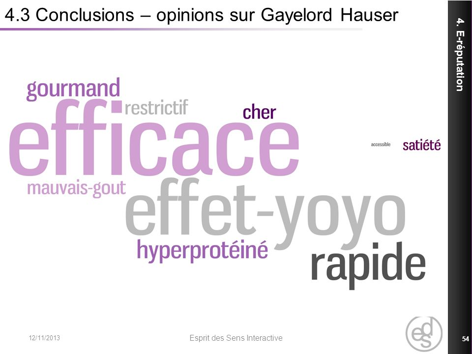 4.3 Conclusions – opinions sur Gayelord Hauser