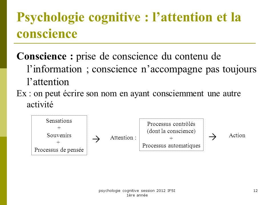 Psychologie cognitive : l'attention et la conscience