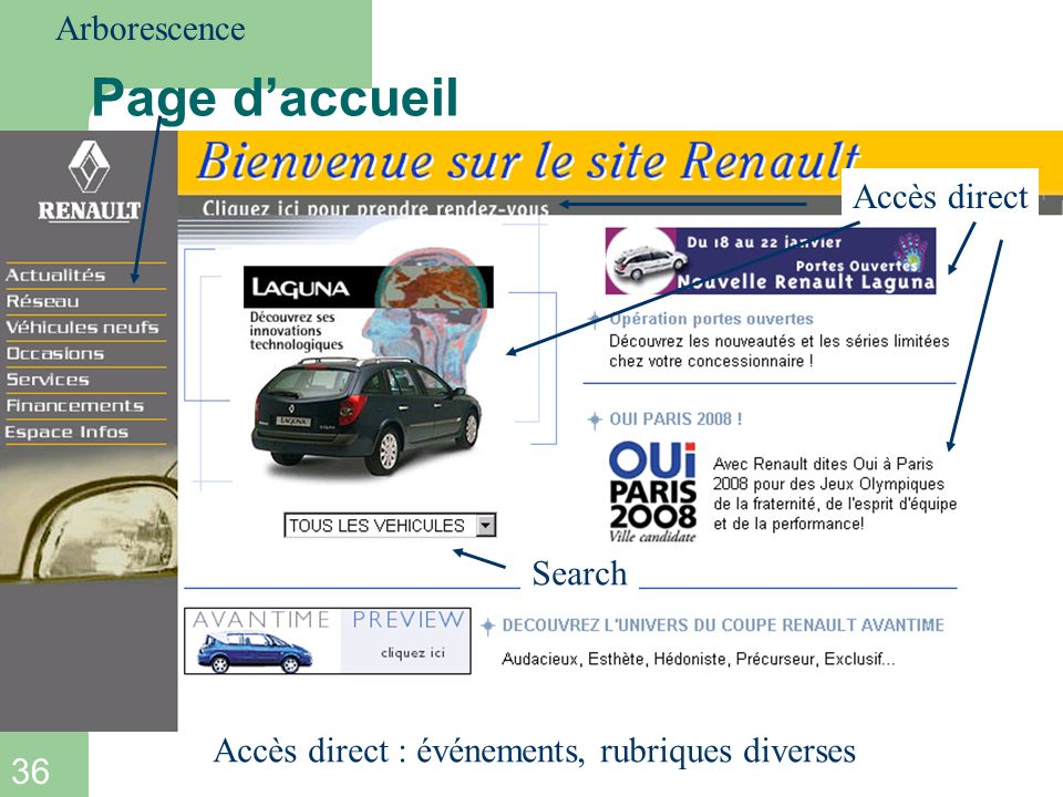 Page d'accueil Arborescence Accès direct Search