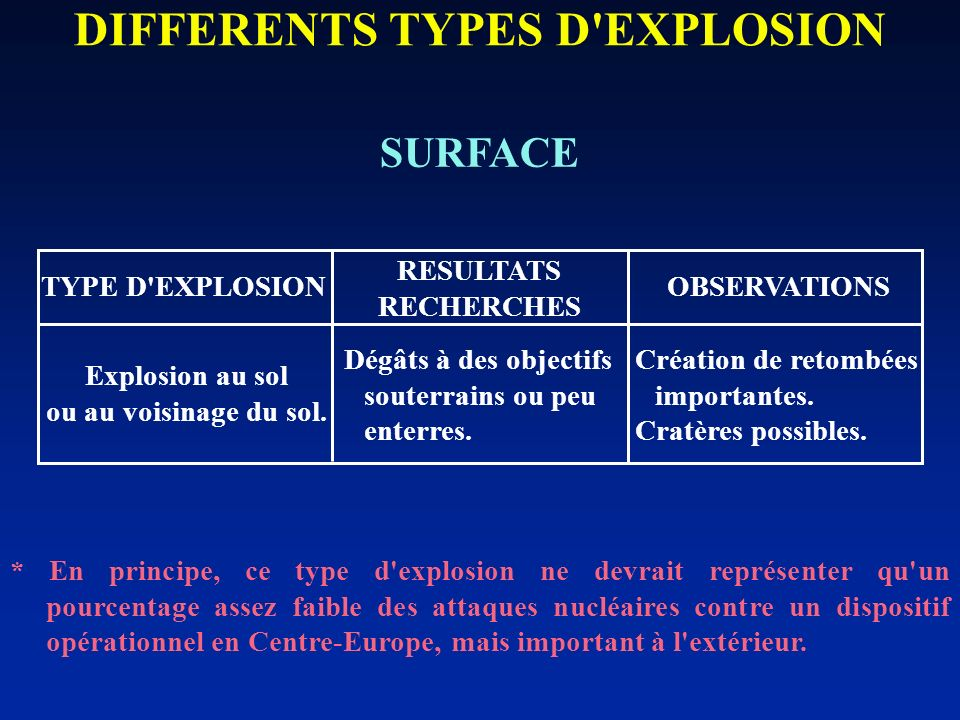 DIFFERENTS TYPES D EXPLOSION