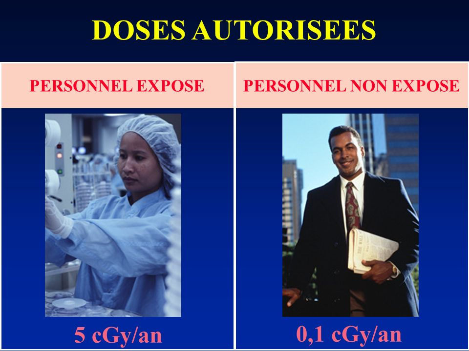 DOSES AUTORISEES 5 cGy/an 0,1 cGy/an PERSONNEL EXPOSE