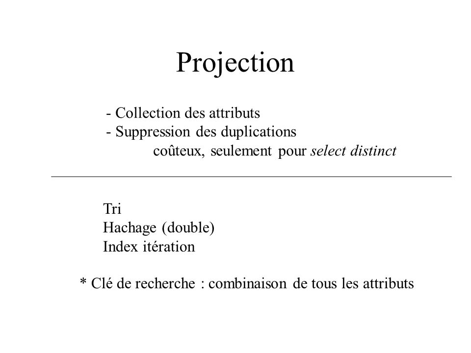 Projection - Collection des attributs - Suppression des duplications