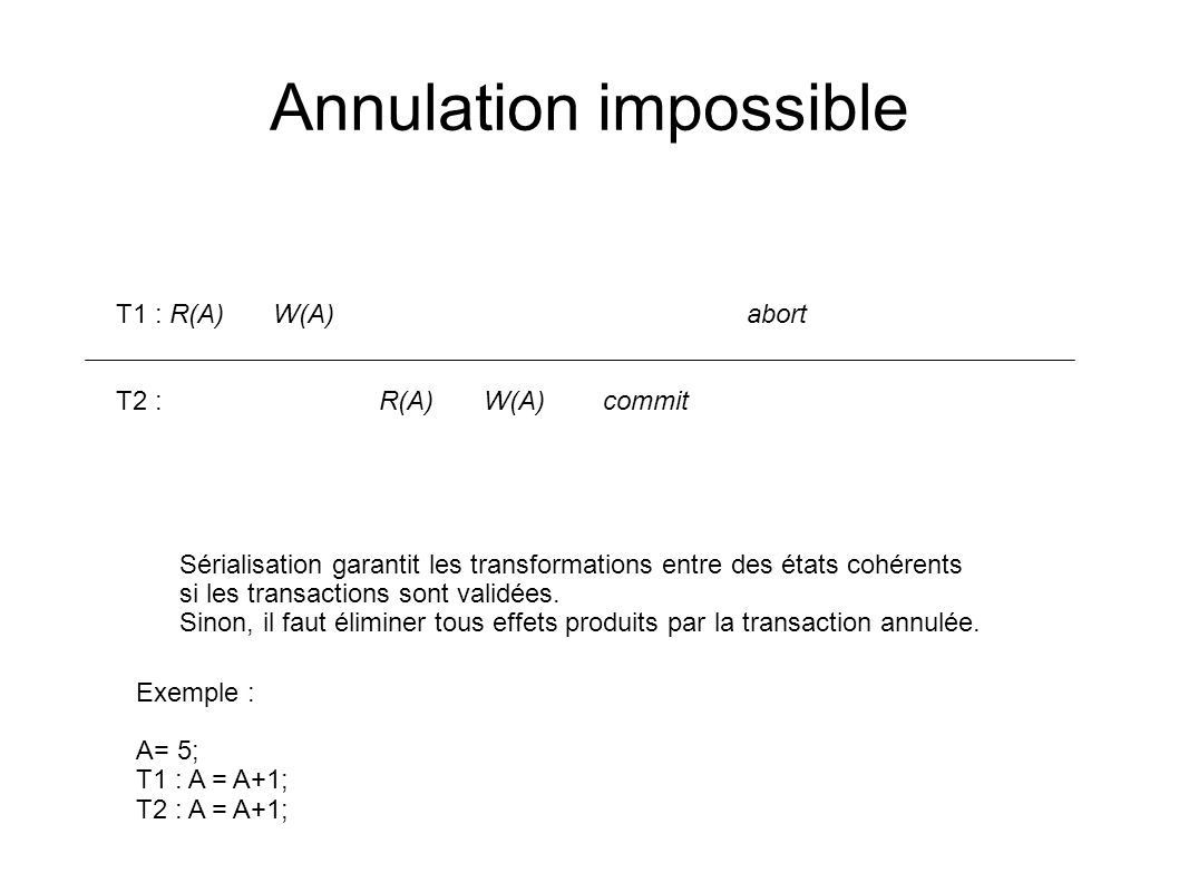 Annulation impossible