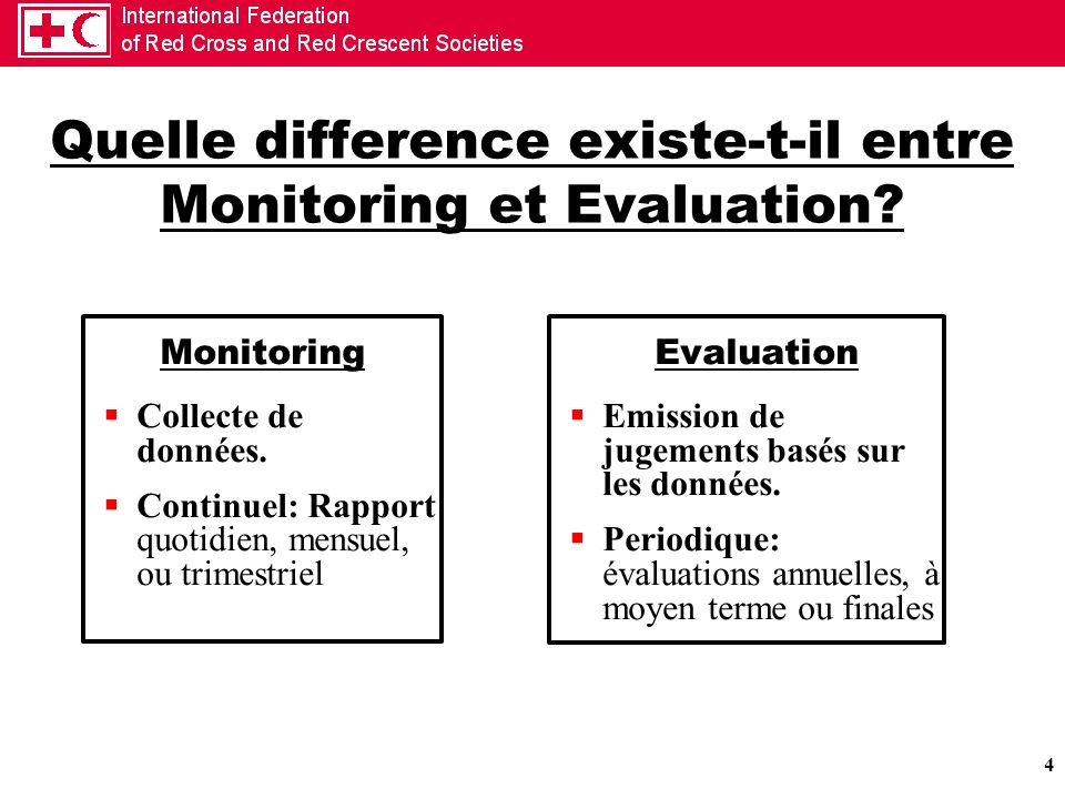 Quelle difference existe-t-il entre Monitoring et Evaluation