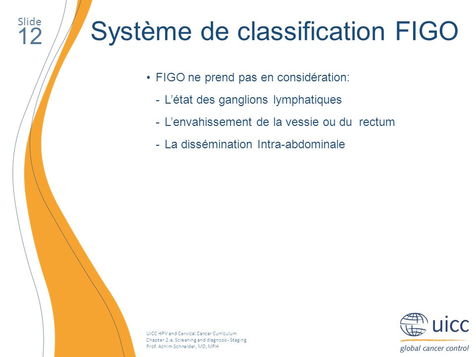 Système de classification FIGO