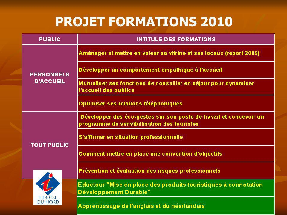 PROJET FORMATIONS 2010 12