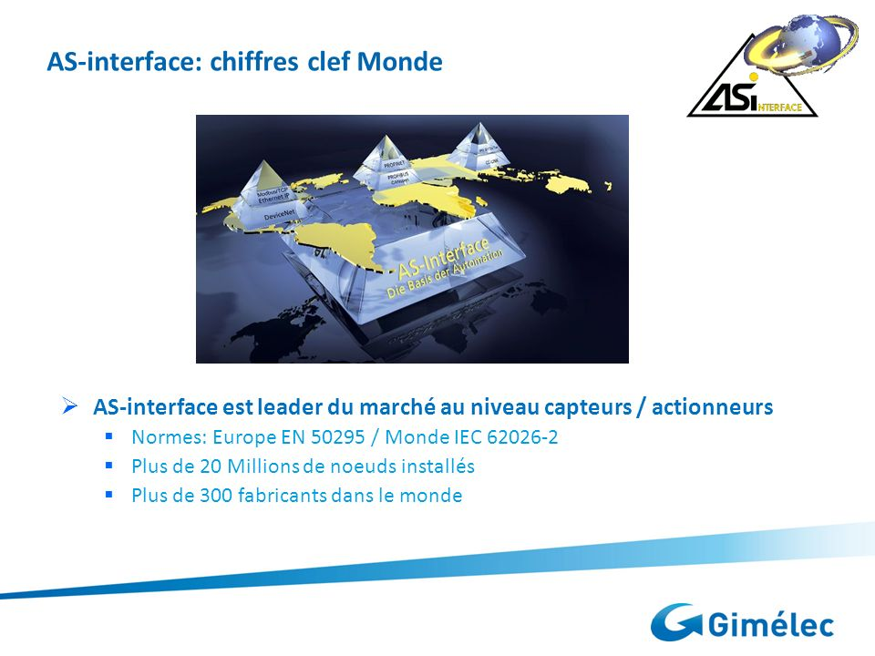 AS-interface: chiffres clef Monde