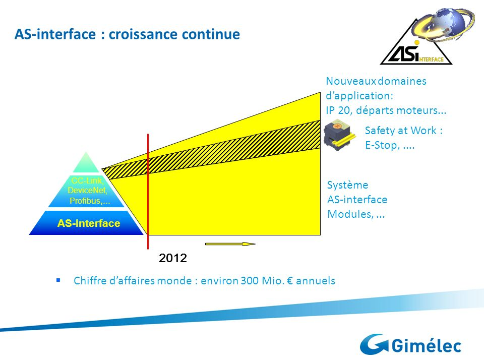 AS-interface : croissance continue