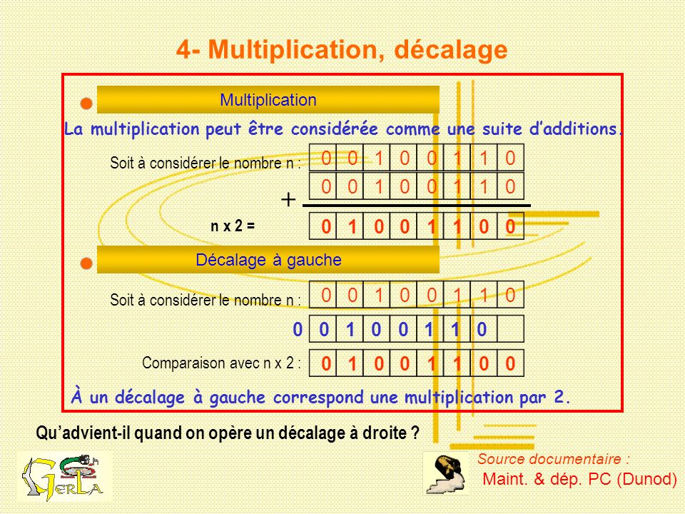 4- Multiplication, décalage