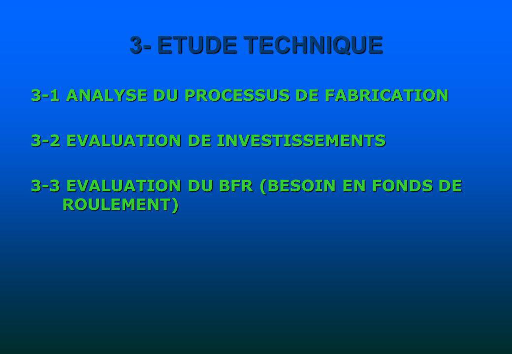 3- ETUDE TECHNIQUE 3-1 ANALYSE DU PROCESSUS DE FABRICATION