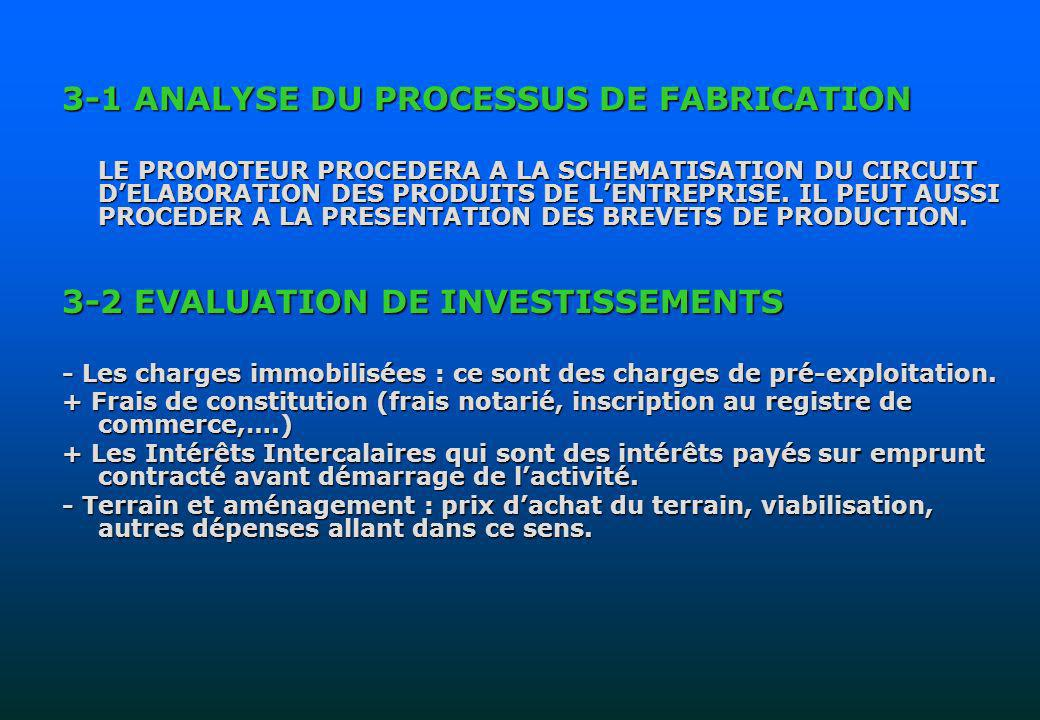 3-1 ANALYSE DU PROCESSUS DE FABRICATION