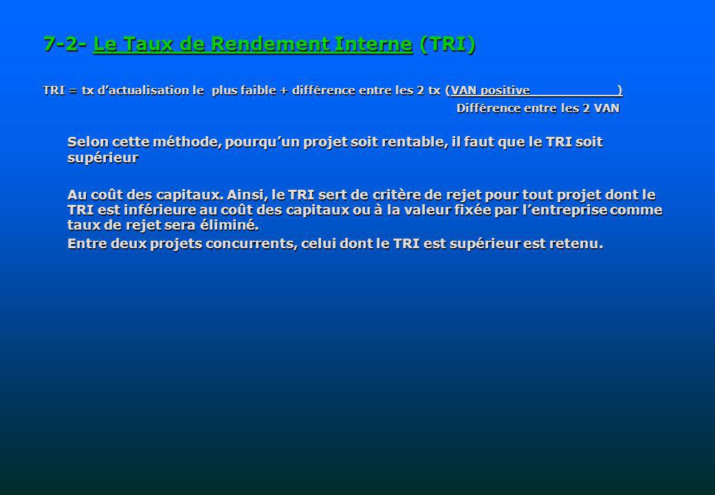 7-2- Le Taux de Rendement Interne (TRI)
