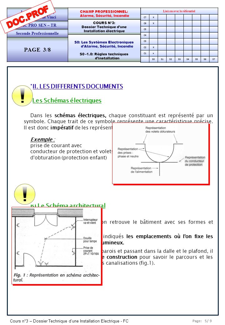 DOC.PROF PAGE 3/8 III. LES DIFFERENTS DOCUMENTS