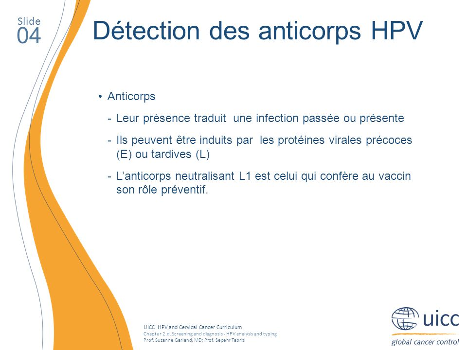 Détection des anticorps HPV