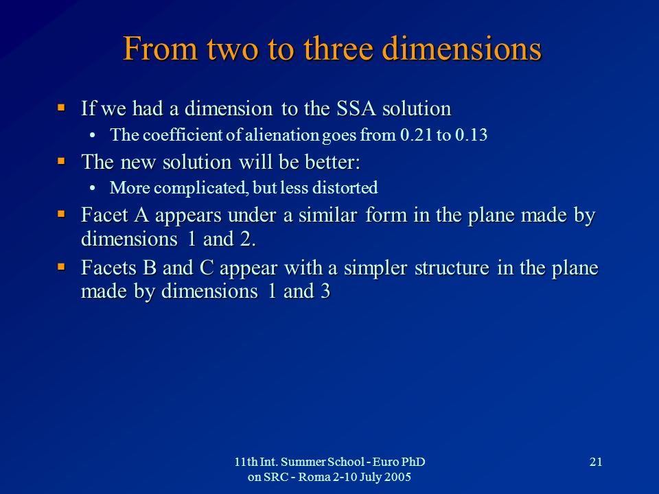 From two to three dimensions