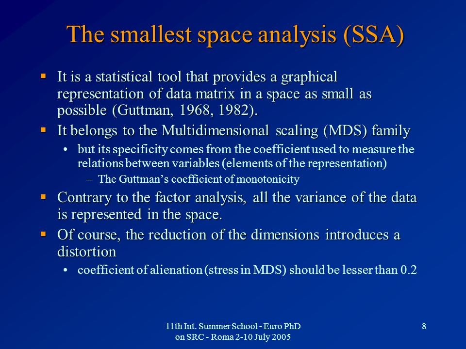 The smallest space analysis (SSA)