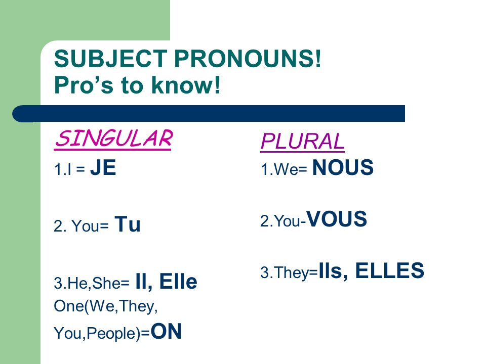 SUBJECT PRONOUNS! Pro's to know!