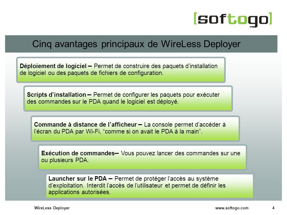 Cinq avantages principaux de WireLess Deployer