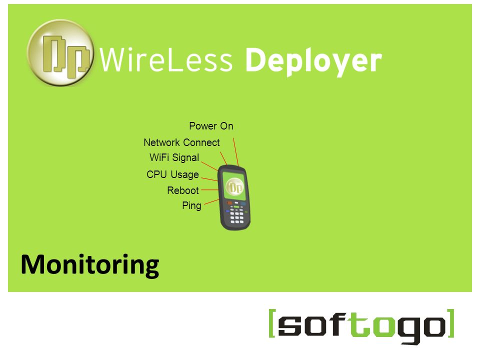 Power On Network Connect WiFi Signal CPU Usage Reboot Ping Monitoring