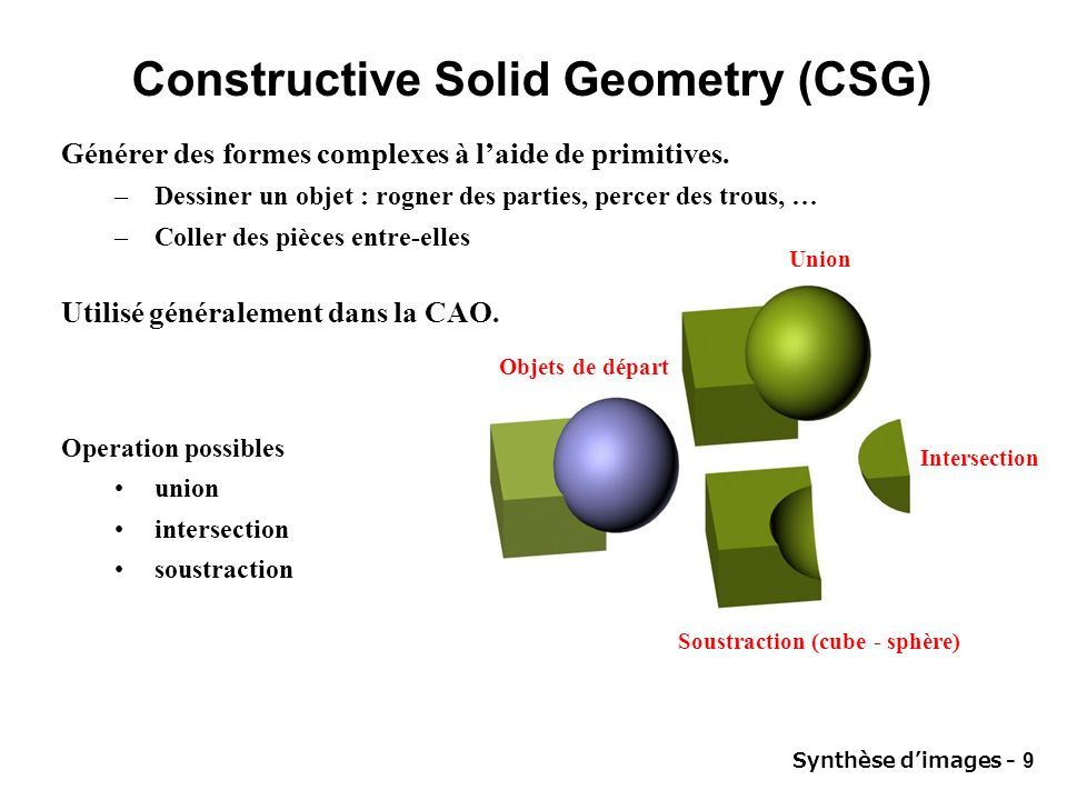 Constructive Solid Geometry (CSG)