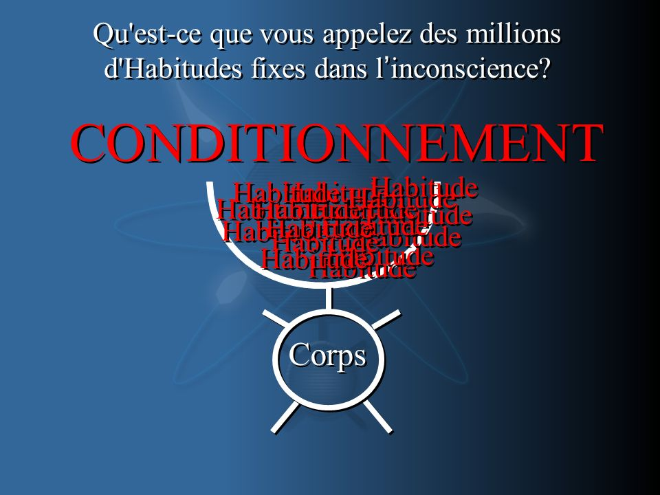CONDITIONNEMENT Corps