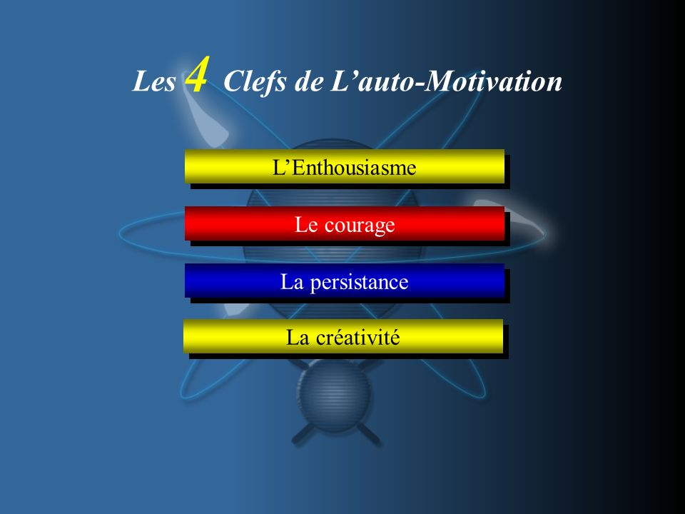 Les 4 Clefs de L'auto-Motivation