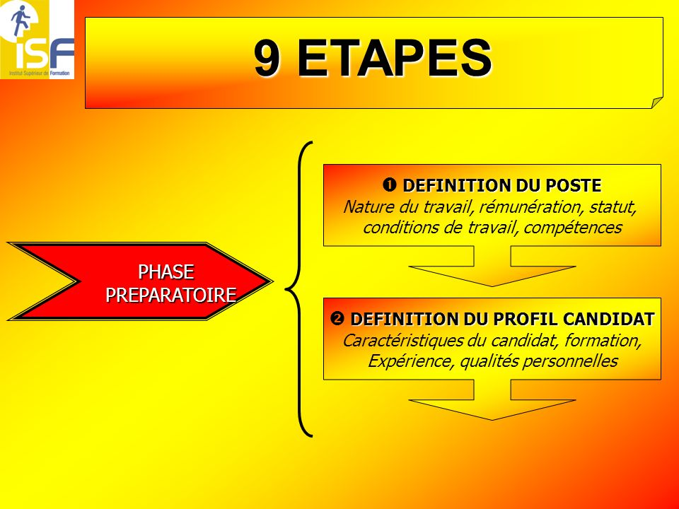 9 ETAPES PHASE  DEFINITION DU POSTE PREPARATOIRE