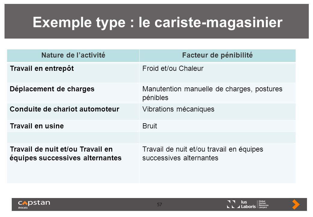Exemple type : le cariste-magasinier