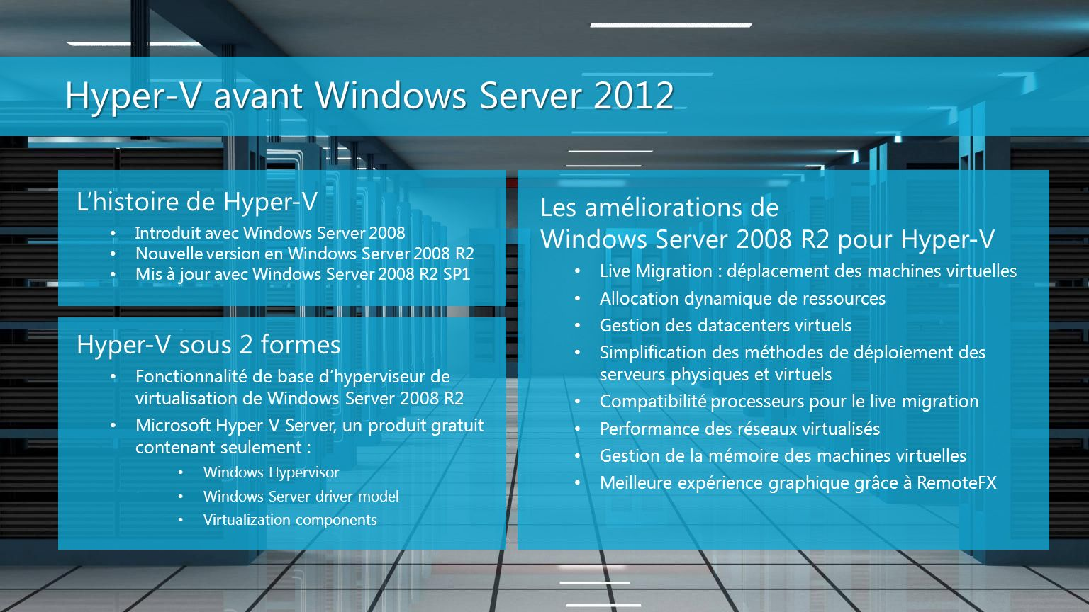 Hyper-V avant Windows Server 2012