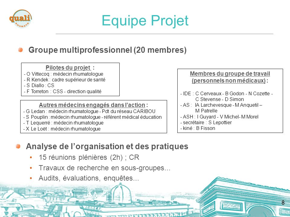 Equipe Projet Groupe multiprofessionnel (20 membres)