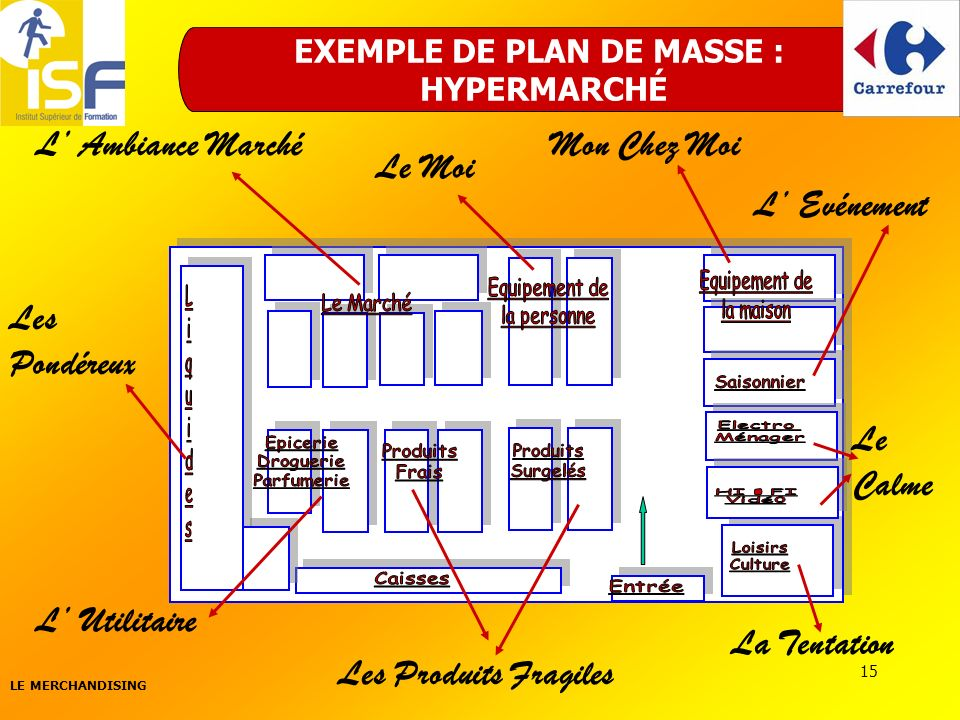 EXEMPLE DE PLAN DE MASSE :
