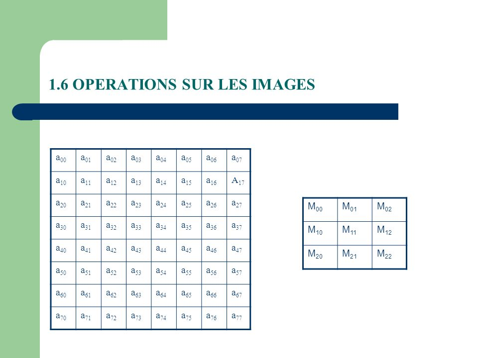 1.6 OPERATIONS SUR LES IMAGES