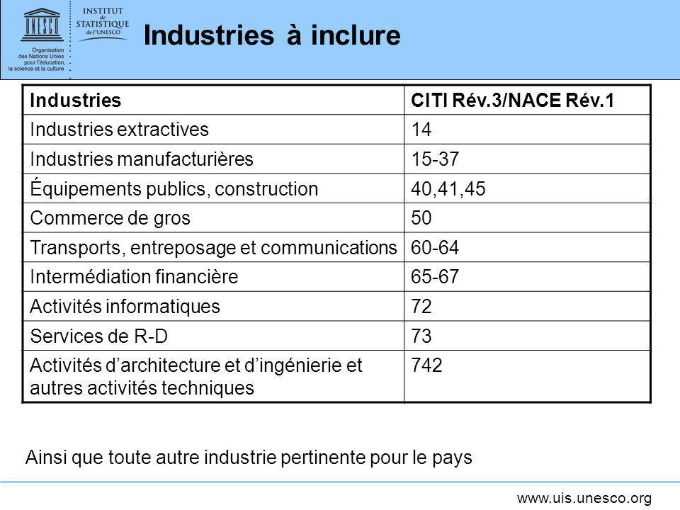 Industries à inclure Industries CITI Rév.3/NACE Rév.1
